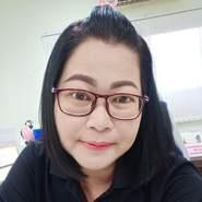 jaroenrutm's profile photo