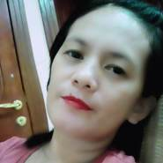 enajo623's profile photo