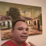alexb2415's profile photo