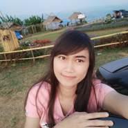suttidat5's profile photo