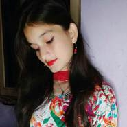 shrutisharma9's profile photo