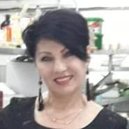 nazifah1's profile photo