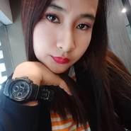 maritesa12's profile photo