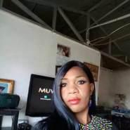 nhlanhloz's profile photo