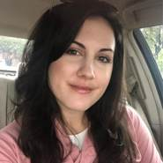 juliet1113's profile photo