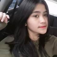 rarai978's profile photo
