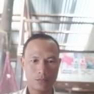 ducq862's profile photo