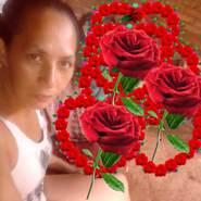 gloriae130's profile photo