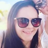 Beth2210's profile photo