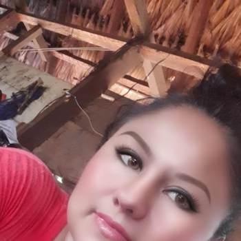 vchs3006_Guatemala_Single_Wanita