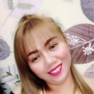 graced96's profile photo