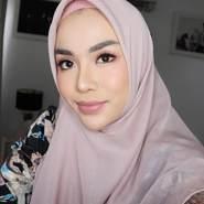 akolaganiyat's profile photo