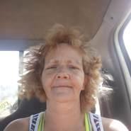 miranda051's profile photo
