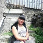 fredrickvictoria's profile photo