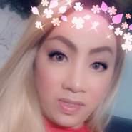 CharmAngel's profile photo