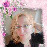 stefanies42's profile photo
