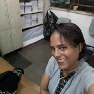 ligia542's profile photo