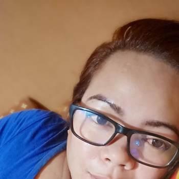 cathyl34_Pampanga_Célibataire_Femme