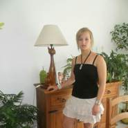 sylvac's profile photo