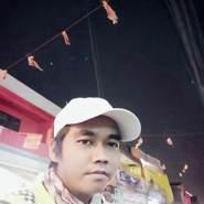 saifulb115's profile photo