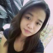 getm412's profile photo