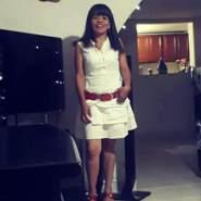 sandram1634's profile photo