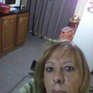 marcela1180's profile photo