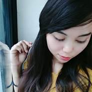 rosst876's profile photo