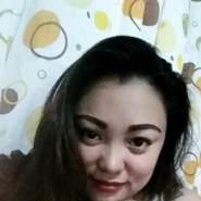 jhoanne027's profile photo