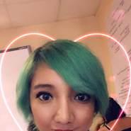 shiozakia's profile photo