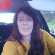 Mustanggirl1972's profile photo