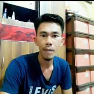 anjang14's profile photo