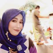 idaa692's profile photo