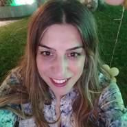 voulap's profile photo