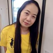 user_gnkj50's profile photo