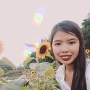 hara2019's profile photo