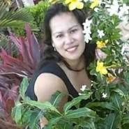 junalynl9's profile photo
