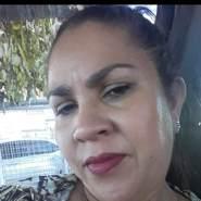 sirlenea13's profile photo