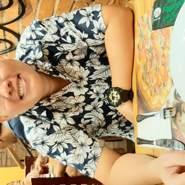 anhv508's profile photo
