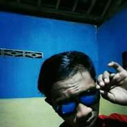 muz091's profile photo
