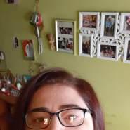 fabiola425's profile photo