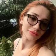 melissa2298's profile photo
