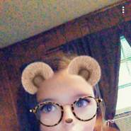 xael018's profile photo