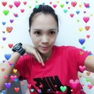 ayeshay7's profile photo