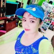 ardiana70's profile photo