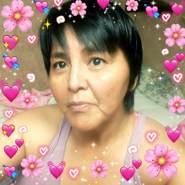 ginac307's profile photo