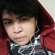 anggitv's profile photo