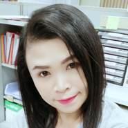jaruneethapsaen5's profile photo