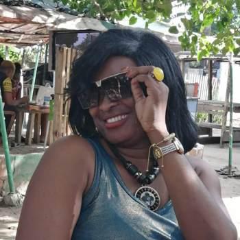 michelleb283_Abidjan_Solteiro(a)_Feminino