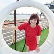 user_aqj7489's profile photo